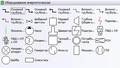 Фигуры для MS Visio Оборудование энергетическое