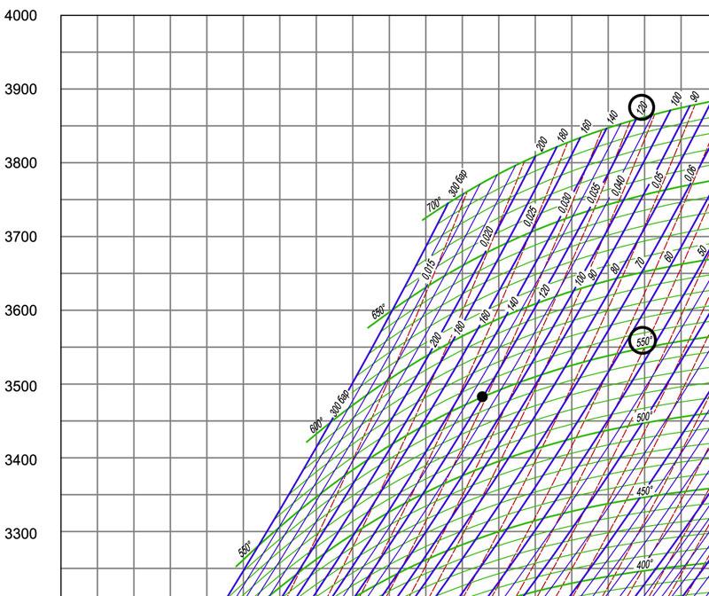 Изобразить диаграмму состояния сплавов системы свинец сурьма