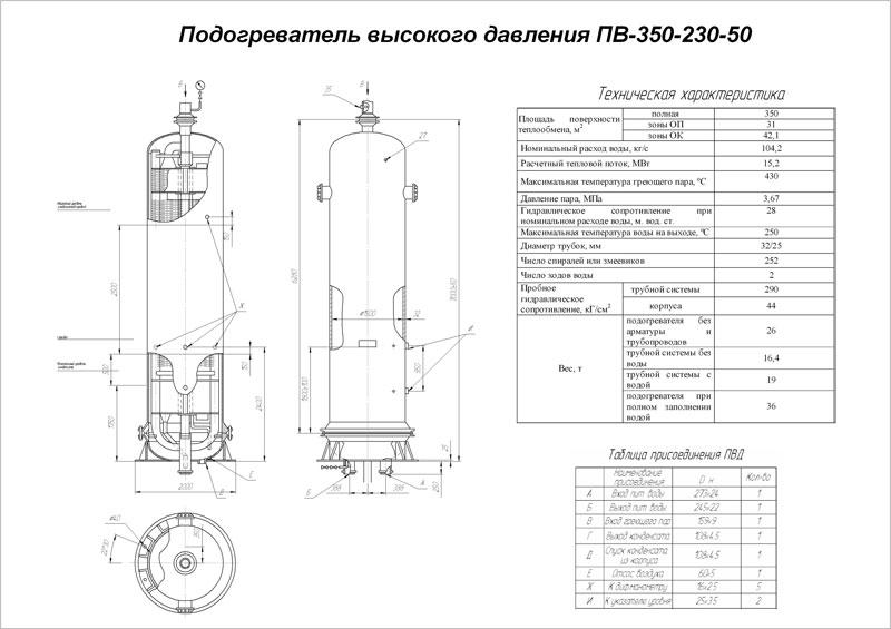 Теплообменник высокого давления маркировка разборный пластинчатый теплообменник одноходовый f-1 2m 2 fp10-15-1-eh прайс-лист