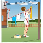 Не используйте электрические провода для сушки белья