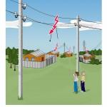 Нельзя набрасывать на провода проволоку и другие предметы