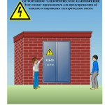 Плакат ОСТОРОЖНО электрическое напряжение