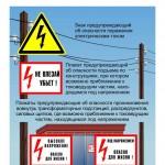 Знаки и плакаты предупреждают человека об опасности поражения электрическим током