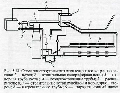 Therm duo 50t электрическая схема
