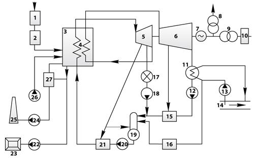 Lt b gt схема lt b gt тепловой lt b gt электрической lt b gt станции тэс тэц блог об энергетике